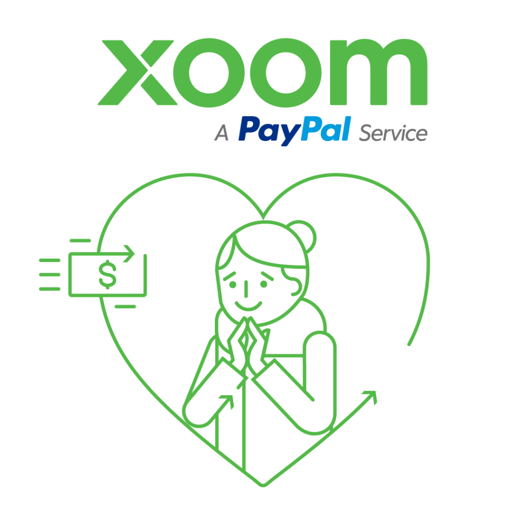 Xoom-paypal-service