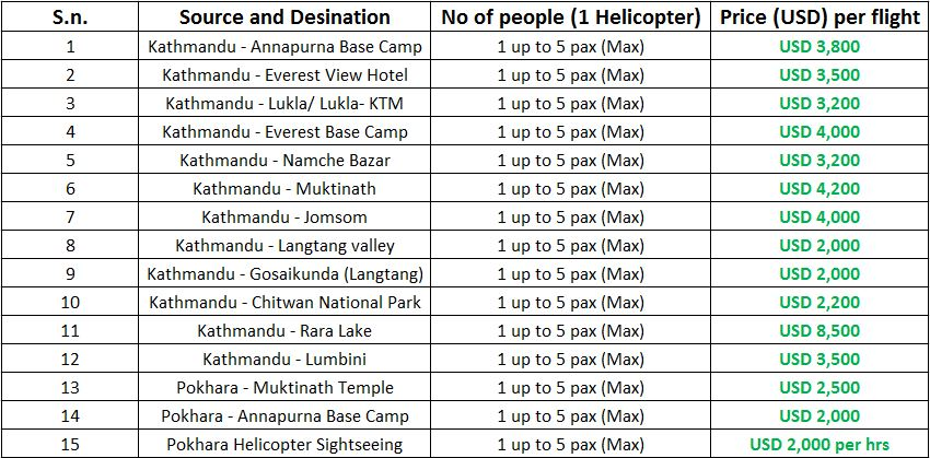 Helicopter Tour Price